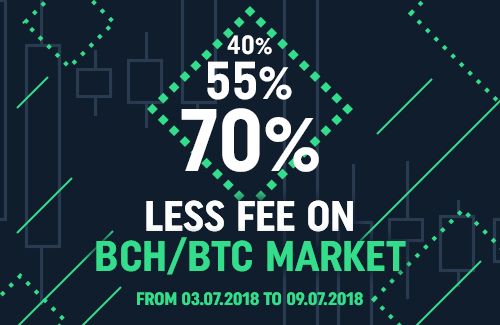 Accept the CoinDeal challenge, BCH/BTC market fee up to -70%